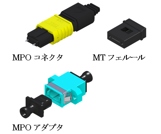 MPO製品