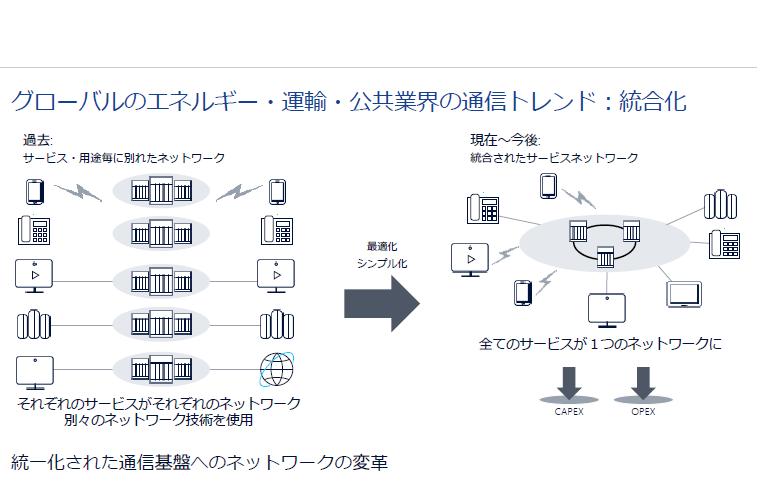 ノキアの実績に見るPrivate LTEの活用【トラックの無人運転・建機リモート運転】